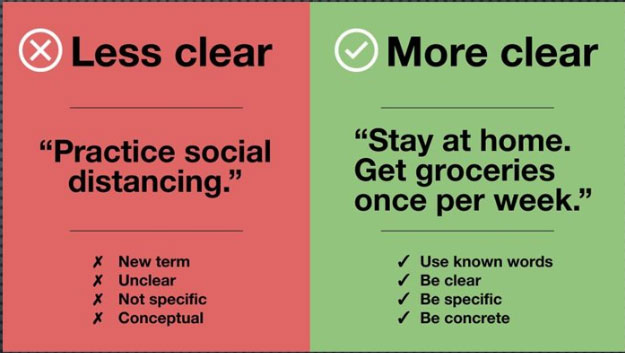 Comparison of less clear and more clear language about social distancing