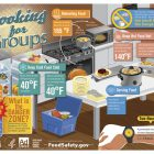 cartoon showing how to safely cook for groups